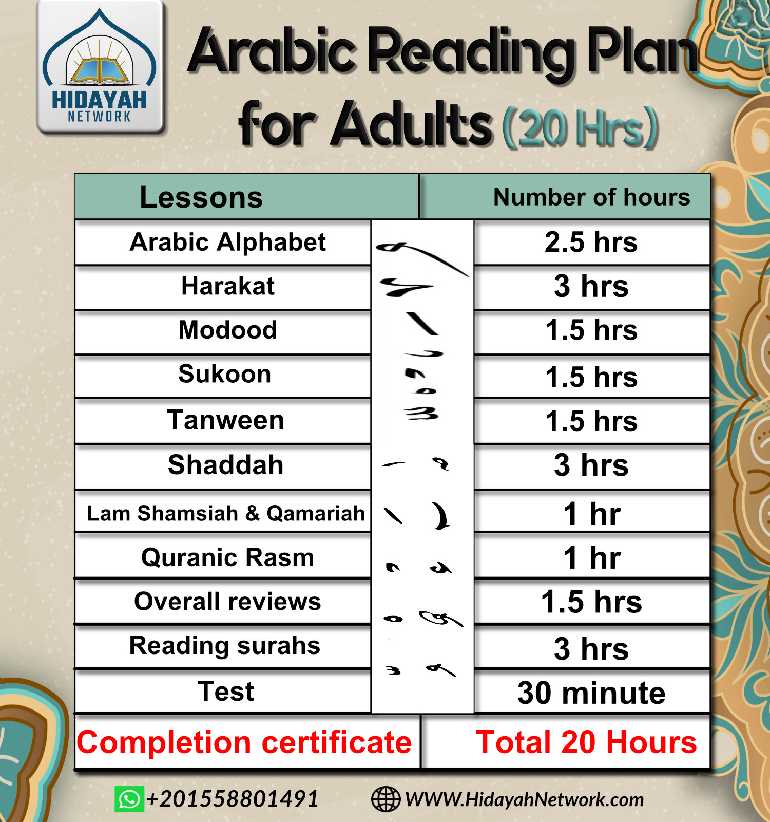 Read Arabic fluently in a very short time- Basic foundation course plans Arabic reading plan