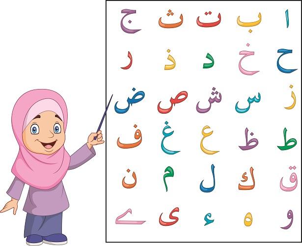 Arabic reading plan - Reading Arabic fluency