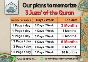 intensive hifz plans for memorizing 3 Juza