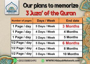 Quran hifz plan for 3 Juza