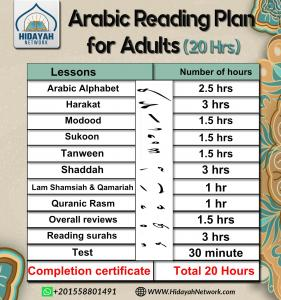 Read Quranic Arabic fluently in a very short time- Basic foundation course plans