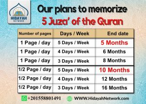 A plan for memorizing 5 Juza' in our intensive hiz course