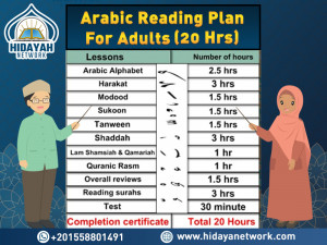 A plan of Online Quran learning for beginners