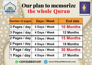 Quran memorization schedules to memorize Quran online